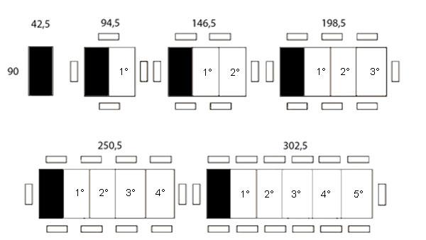 Dimensioni Tavoli Ristorante