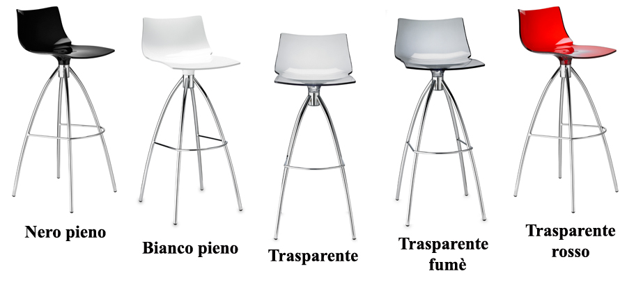tabouret bar americains chaises design moderne italien. Black Bedroom Furniture Sets. Home Design Ideas